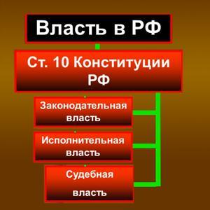 Органы власти Ордынского