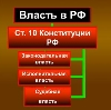 Органы власти в Ордынском